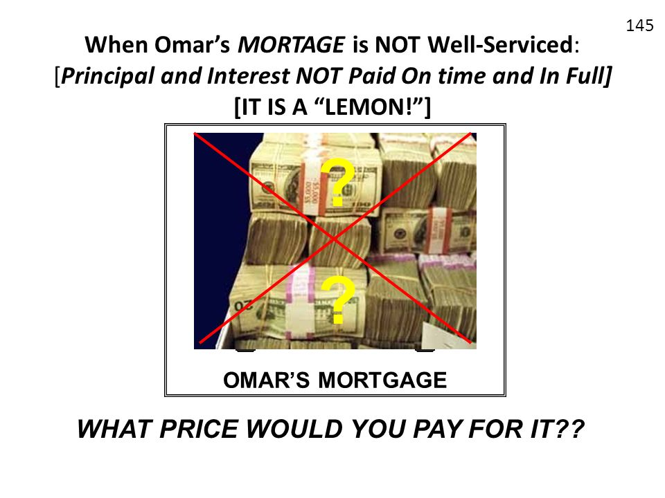 When Omar's MORTAGE is NOT Well-Serviced: [Principal and Interest NOT Paid On time and In Full] [IT IS A LEMON! ]